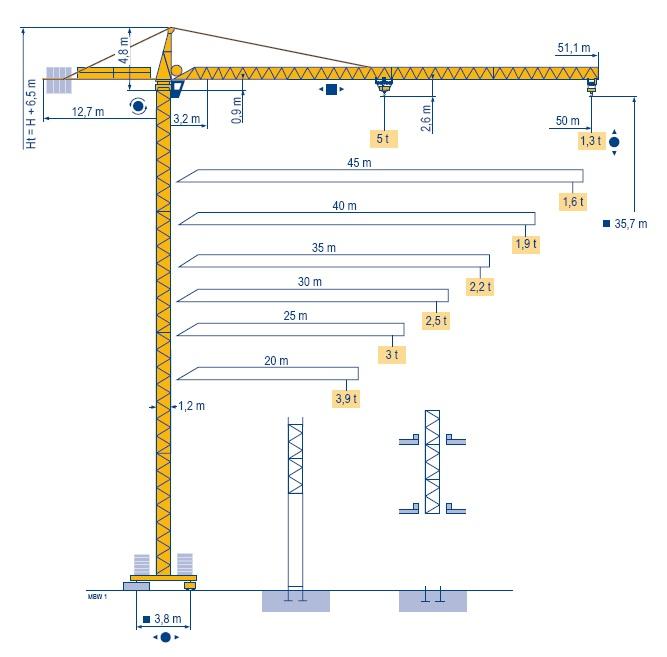 Tower Crane Parts Name : Potain tower crane cau thap leo san